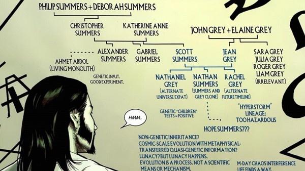 a árvore genealógica da família Summers