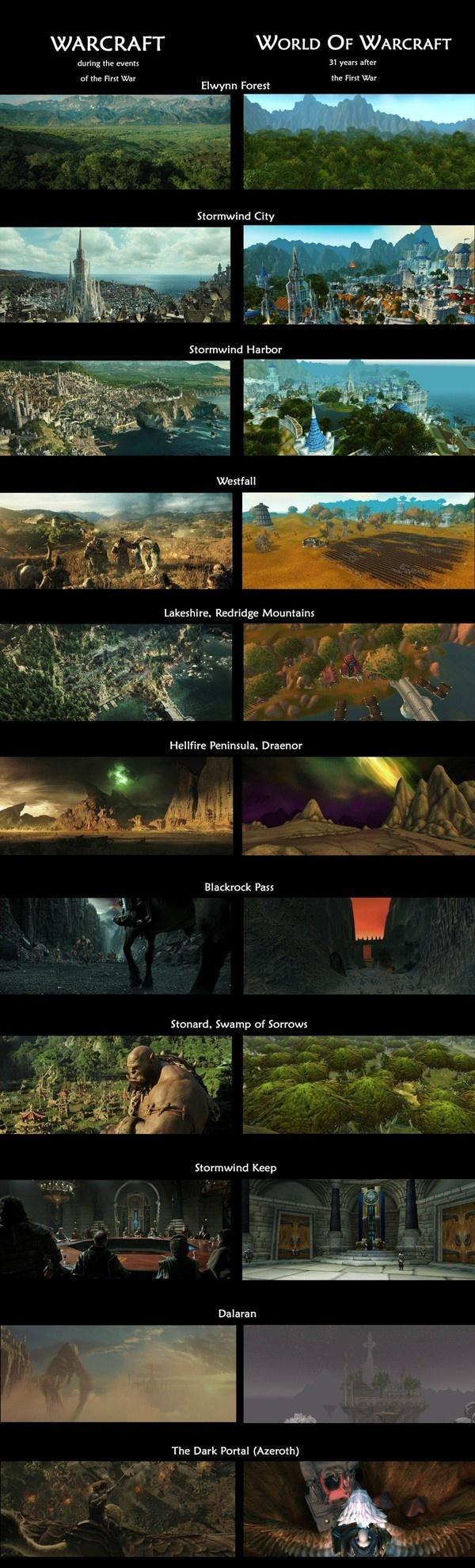 comparação game e filme