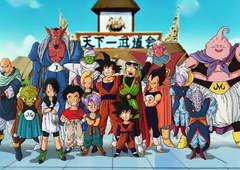 Dragon Ball | Saiba o significado dos nomes dos principais personagens!